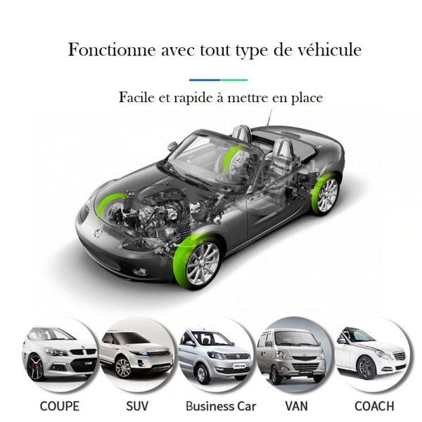 Indicateur pression pneu tout type de véhicule
